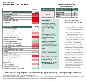 Free Recruiter Workload Calculator | Talent Growth Advisors
